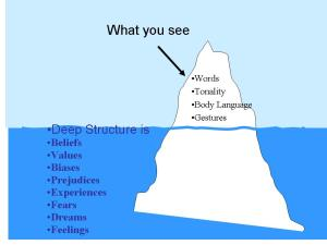 cross cultural iceberg